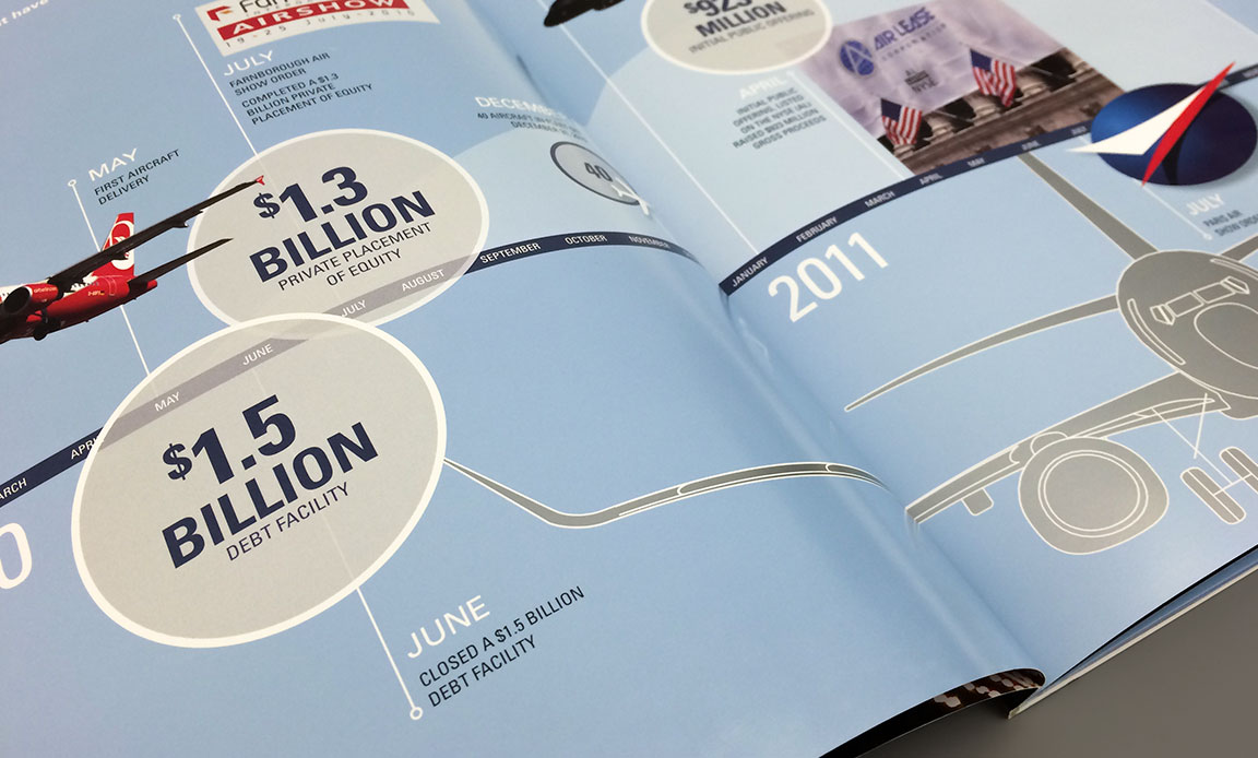 Detail of chart graphics for Air Lease corporate report design.