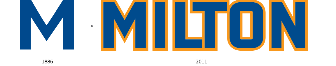 "Milton Academy sports branding word mark with original ""M""."