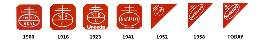 nabisco-logo-evolution1 jpgNabisco Logo