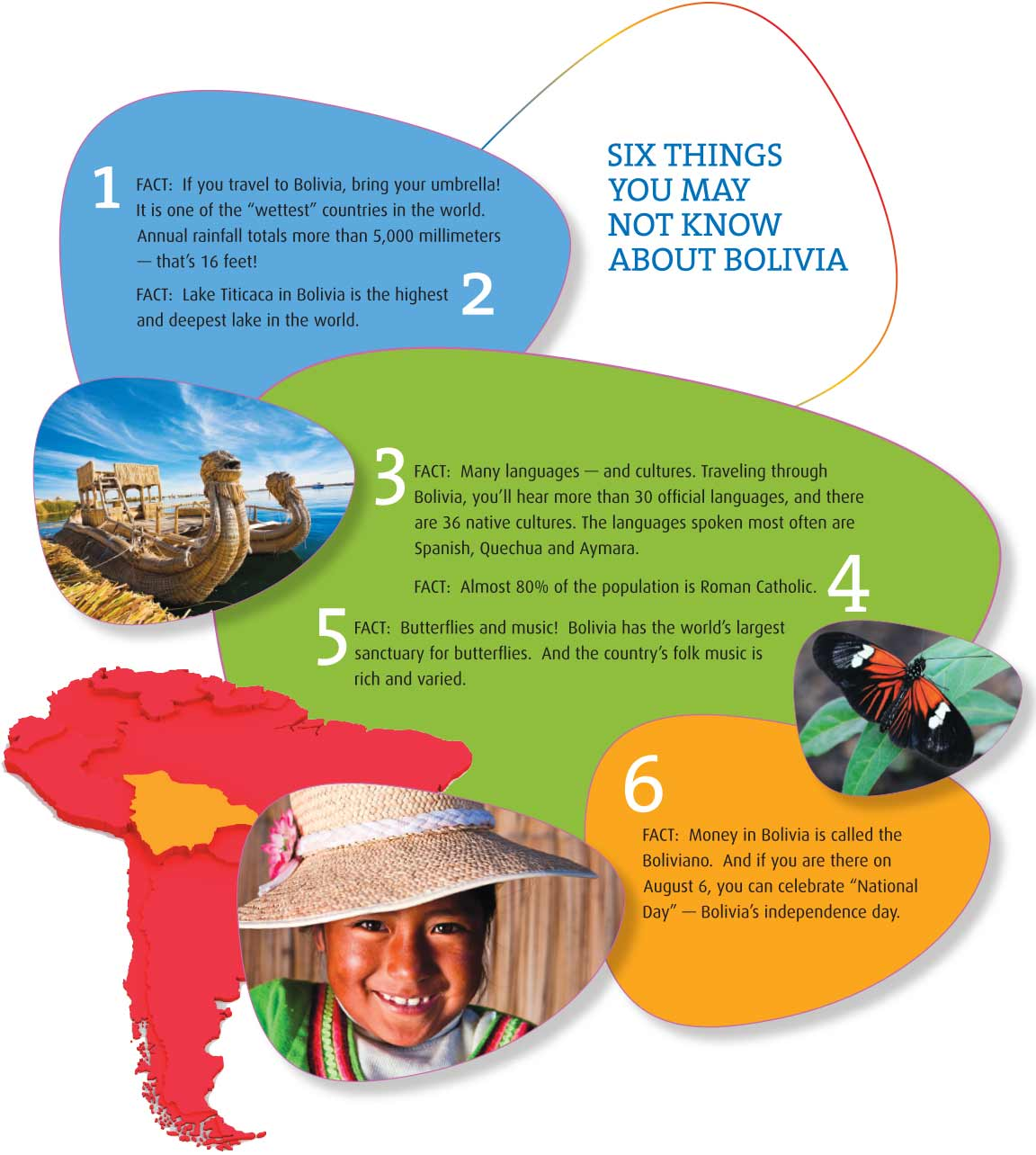 Information graphic about Bolivia for the newsletter of the nonprofit organization Missionary Childhood Association.